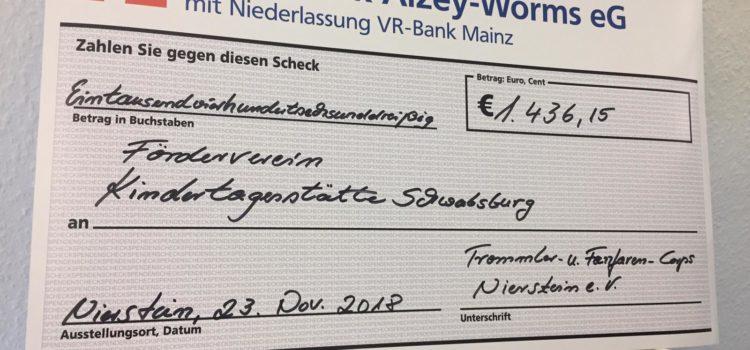 Spenden für die KiTa Schwabsburg